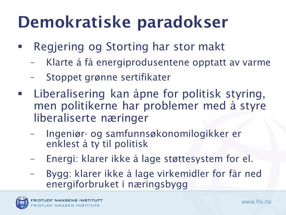 Demokratiske paradokser  Regjering og Storting har stor makt –Klarte å få energiprodusentene opptatt av varme –Stoppet grønne sertifikater  Liberali
