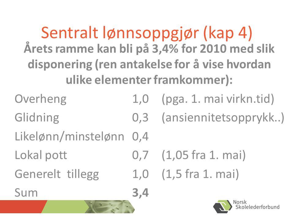 Sentralt lønnsoppgjør (kap 4) Årets ramme kan bli på 3,4% for 2010 med slik disponering (ren antakelse for å vise hvordan ulike elementer framkommer): Overheng1,0(pga.