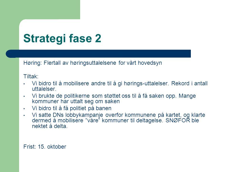Strategi fase 2 Høring: Flertall av høringsuttalelsene for vårt hovedsyn Tiltak: • Vi bidro til å mobilisere andre til å gi hørings-uttalelser.