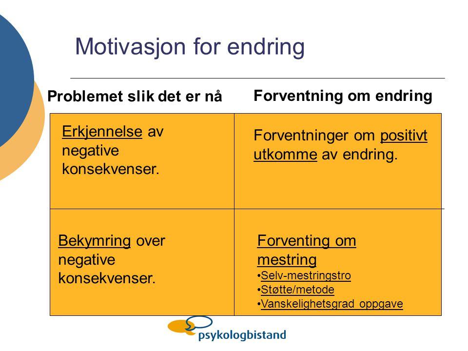 Motivasjon for endring Erkjennelse av negative konsekvenser. Forventninger om positivt utkomme av endring. Bekymring over negative konsekvenser. Forve