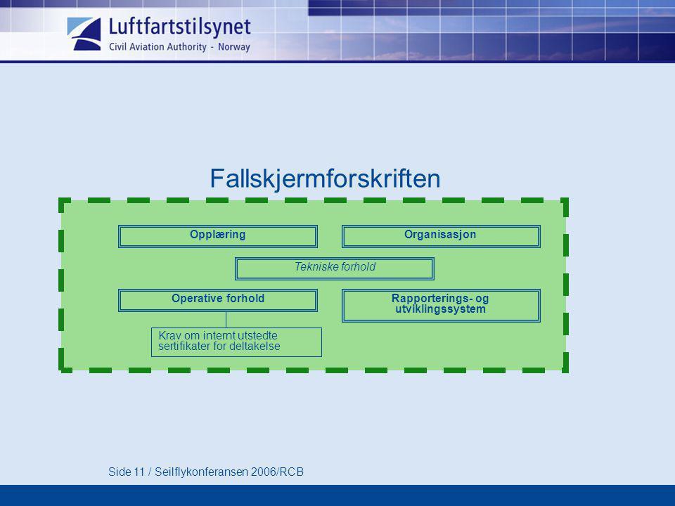 Side 11 / Seilflykonferansen 2006/RCB Fallskjermforskriften Operative forhold OrganisasjonOpplæring Rapporterings- og utviklingssystem Tekniske forhol