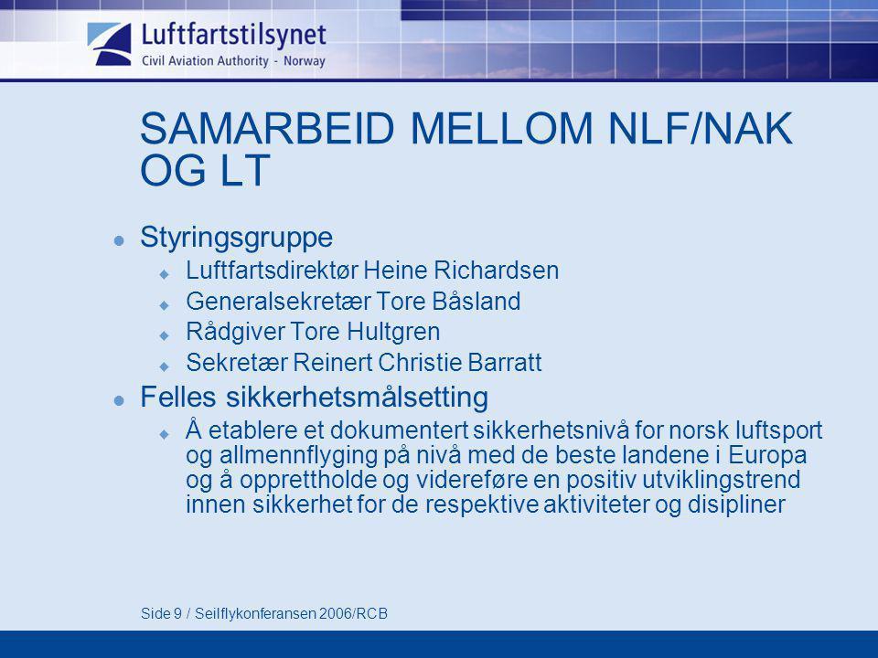 Side 9 / Seilflykonferansen 2006/RCB SAMARBEID MELLOM NLF/NAK OG LT  Styringsgruppe  Luftfartsdirektør Heine Richardsen  Generalsekretær Tore Båsla