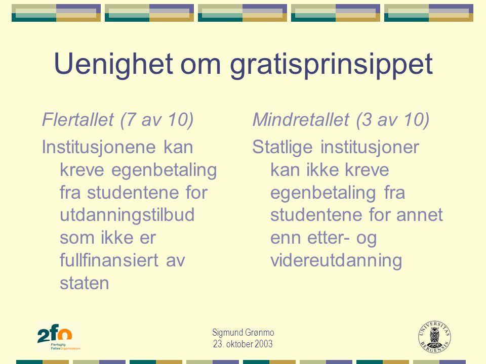 Sigmund Grønmo 23.
