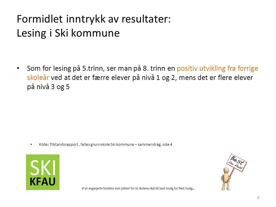 Formidlet inntrykk av resultater: Lesing i Ski kommune • Som for lesing på 5.trinn, ser man på 8.