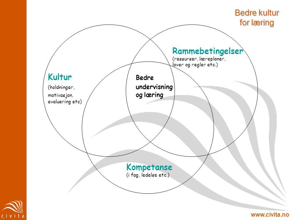 www.civita.no Rammebetingelser (ressurser, læreplaner, lover og regler etc.) Kompetanse (i fag, ledelse etc.) Kultur Bedre (holdninger, undervisning motivasjon, og læring evaluering etc) Bedre kultur for læring