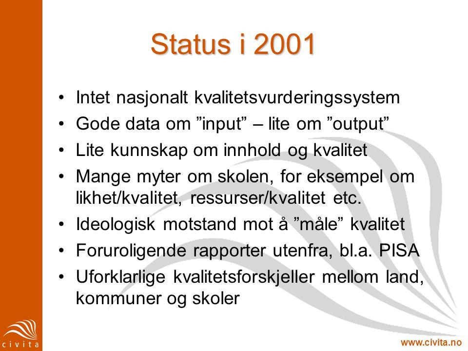 www.civita.no Status i 2001 •Intet nasjonalt kvalitetsvurderingssystem •Gode data om input – lite om output •Lite kunnskap om innhold og kvalitet •Mange myter om skolen, for eksempel om likhet/kvalitet, ressurser/kvalitet etc.