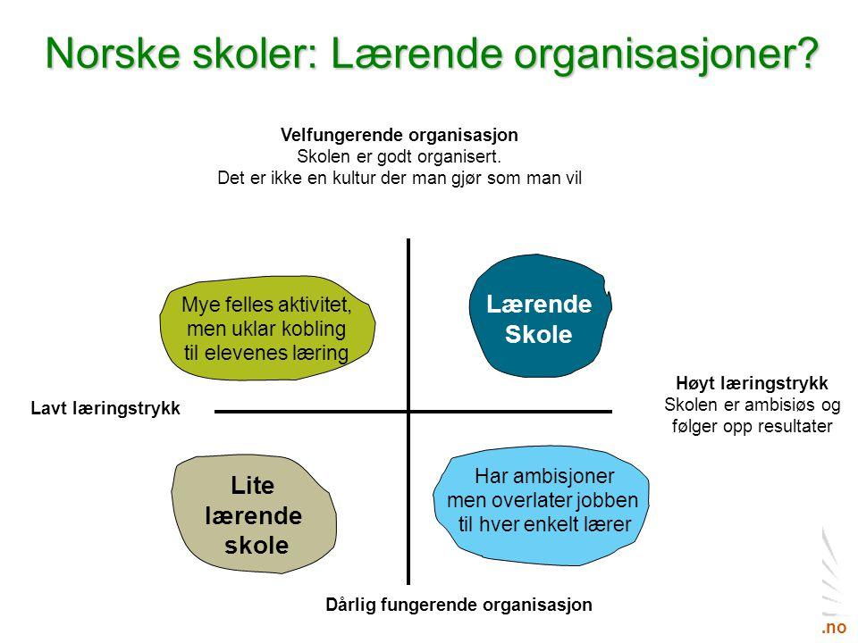 www.civita.no Høyt læringstrykk Skolen er ambisiøs og følger opp resultater Velfungerende organisasjon Skolen er godt organisert.