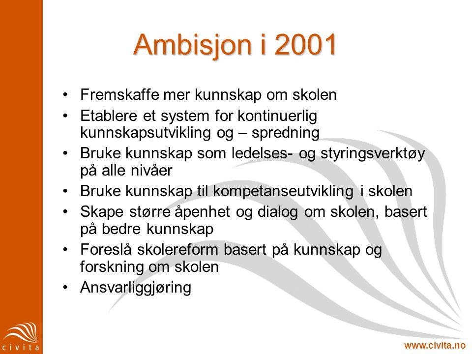 www.civita.no Ambisjon i 2001 •Fremskaffe mer kunnskap om skolen •Etablere et system for kontinuerlig kunnskapsutvikling og – spredning •Bruke kunnska