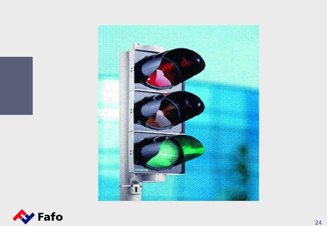 23 Ytringsklima og varsling viktig  Kommunikasjon og refleksjon sammen med kunnskap og informasjon anses som nøkkelen til:  Å fatte riktige beslutninger i en organisasjon  Medbestemmelse er viktige bestanddeler i norsk arbeidsliv  Å få til veldrevne organisasjoner og å gjennomføre gode omstillingsprosesser  Å utvikle gode produkter og tjenester  Å få til reell brukermedvirkning  Å sikre at en opplyst og kvalifisert offentlig debatt  Å sikre demokratisk legitimitet