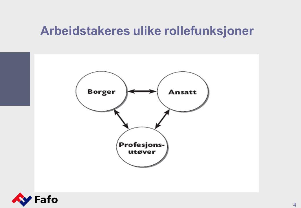 4 Arbeidstakeres ulike rollefunksjoner