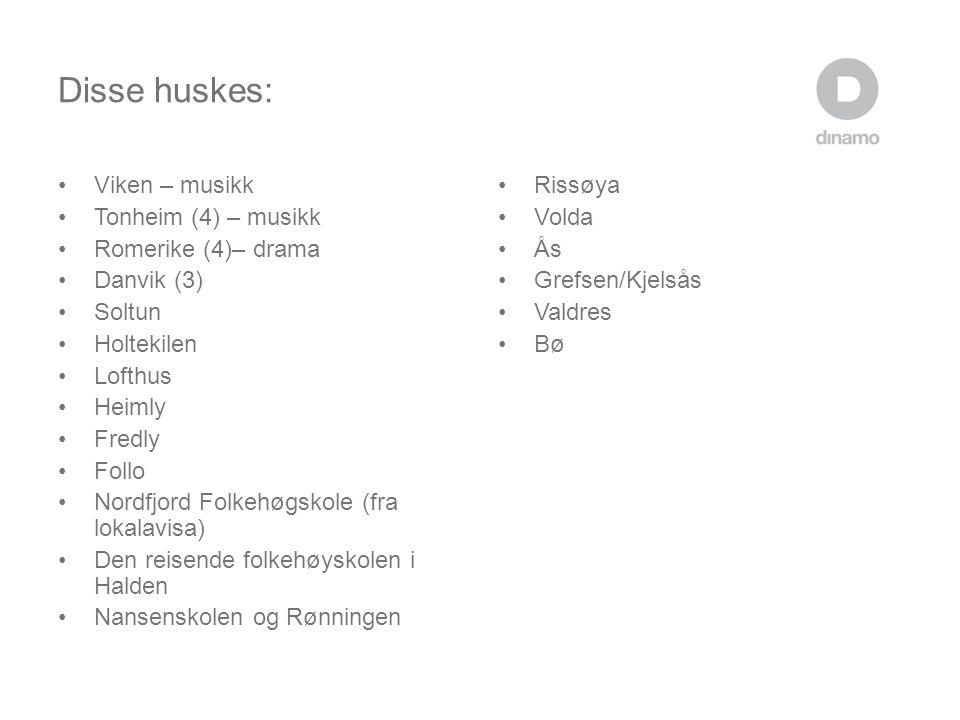 Disse huskes: •Viken – musikk •Tonheim (4) – musikk •Romerike (4)– drama •Danvik (3) •Soltun •Holtekilen •Lofthus •Heimly •Fredly •Follo •Nordfjord Folkehøgskole (fra lokalavisa) •Den reisende folkehøyskolen i Halden •Nansenskolen og Rønningen •Rissøya •Volda •Ås •Grefsen/Kjelsås •Valdres •Bø