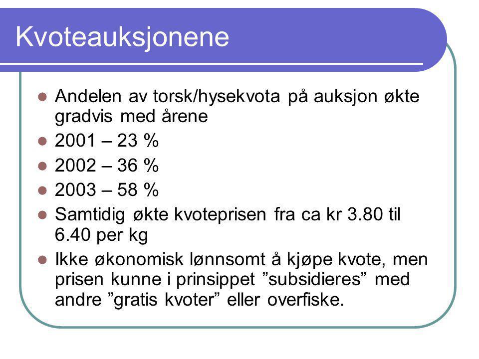 Kvoter på auksjon 2001-3.