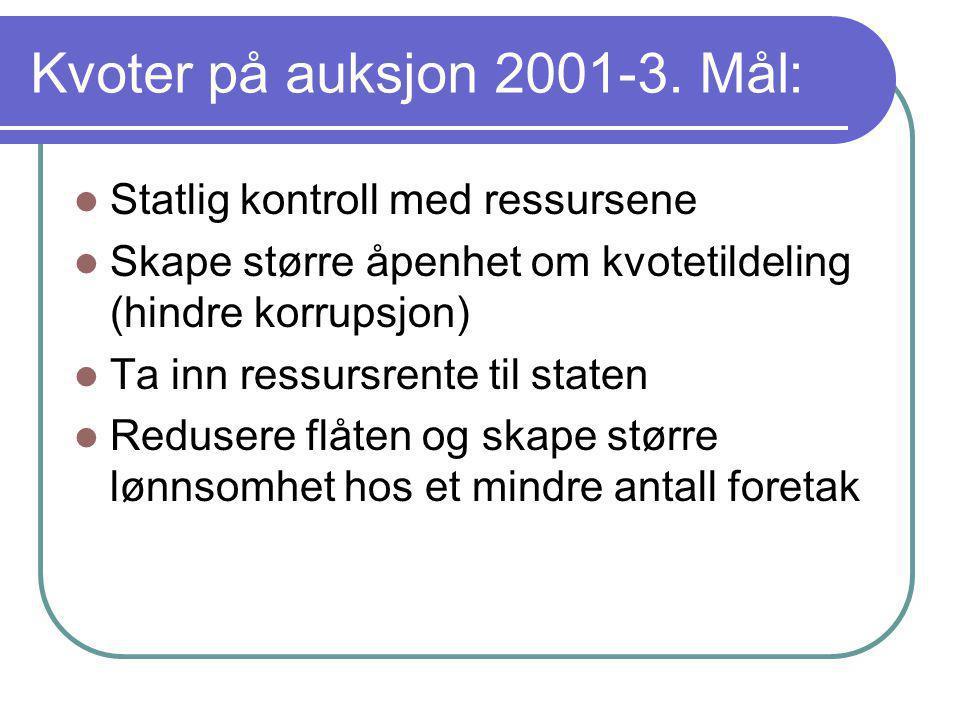 Kvoter på auksjon 2001-3. Mål:  Statlig kontroll med ressursene  Skape større åpenhet om kvotetildeling (hindre korrupsjon)  Ta inn ressursrente ti