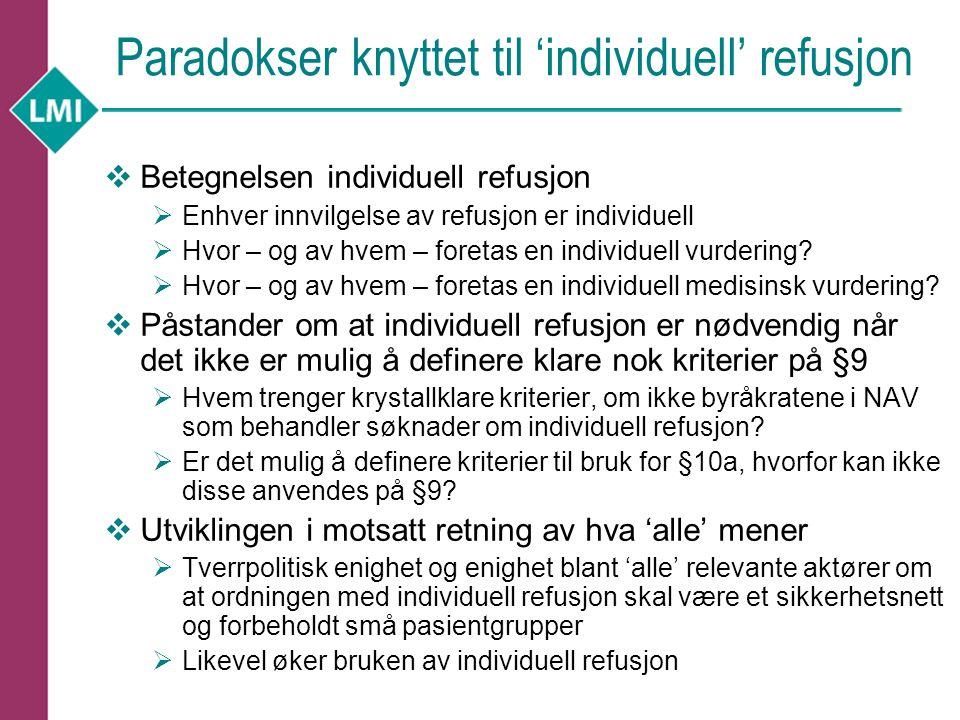 Paradokser knyttet til 'individuell' refusjon  Betegnelsen individuell refusjon  Enhver innvilgelse av refusjon er individuell  Hvor – og av hvem – foretas en individuell vurdering.