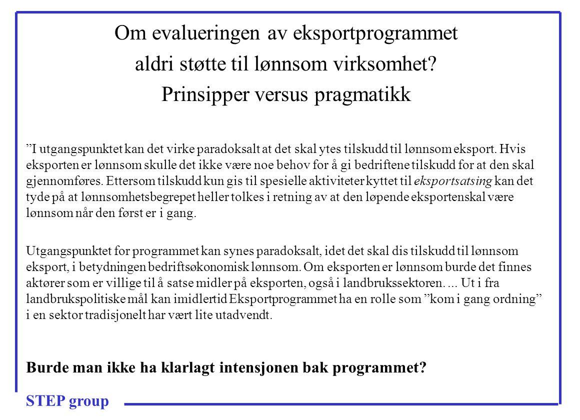 Om evalueringen av eksportprogrammet aldri støtte til lønnsom virksomhet.