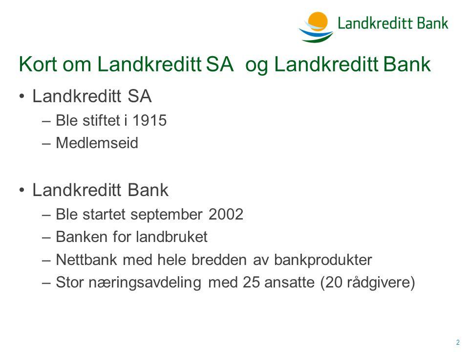 Kort om Landkreditt SA og Landkreditt Bank •Landkreditt SA –Ble stiftet i 1915 –Medlemseid •Landkreditt Bank –Ble startet september 2002 –Banken for landbruket –Nettbank med hele bredden av bankprodukter –Stor næringsavdeling med 25 ansatte (20 rådgivere) 2