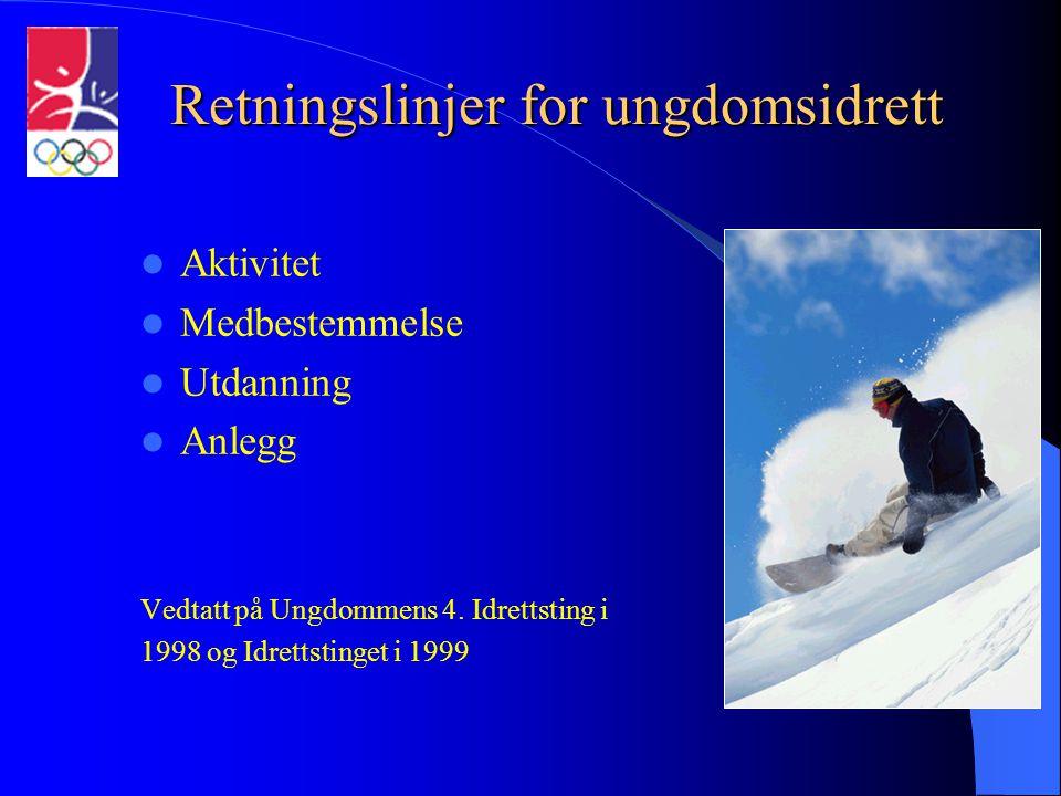 Retningslinjer for ungdomsidrett  Aktivitet  Medbestemmelse  Utdanning  Anlegg Vedtatt på Ungdommens 4. Idrettsting i 1998 og Idrettstinget i 1999