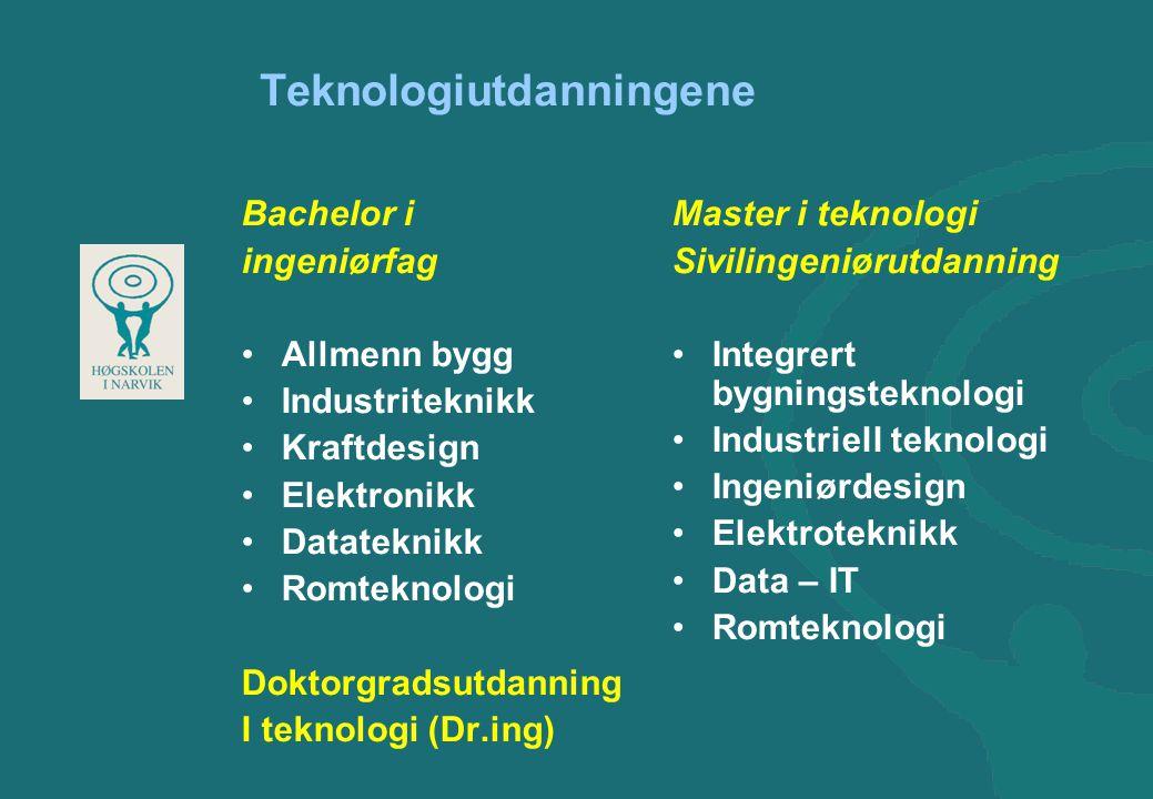 Teknologiutdanningene Bachelor i ingeniørfag •Allmenn bygg •Industriteknikk •Kraftdesign •Elektronikk •Datateknikk •Romteknologi Doktorgradsutdanning I teknologi (Dr.ing) Master i teknologi Sivilingeniørutdanning •Integrert bygningsteknologi •Industriell teknologi •Ingeniørdesign •Elektroteknikk •Data – IT •Romteknologi