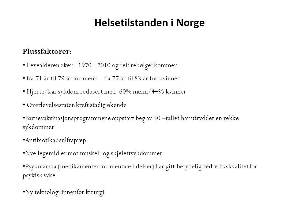 """Helsetilstanden i Norge Plussfaktorer : • Levealderen øker - 1970 - 2010 og """"eldrebølge"""" kommer • fra 71 år til 79 år for menn - fra 77 år til 83 år f"""