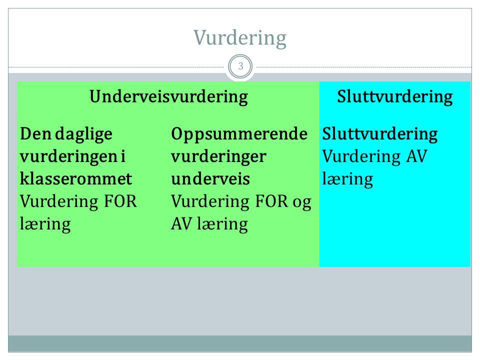 3 Vurdering UnderveisvurderingSluttvurdering Den daglige vurderingen i klasserommet Vurdering FOR læring Oppsummerende vurderinger underveis Vurdering