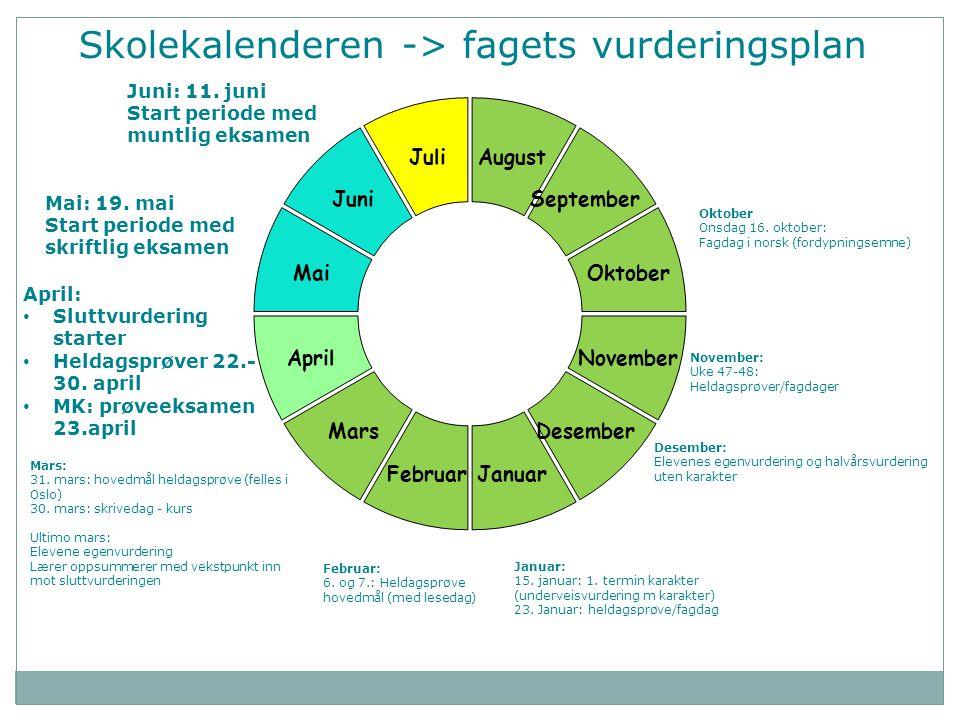 Desember: Elevenes egenvurdering og halvårsvurdering uten karakter Oktober Onsdag 16. oktober: Fagdag i norsk (fordypningsemne) Skolekalenderen -> fag