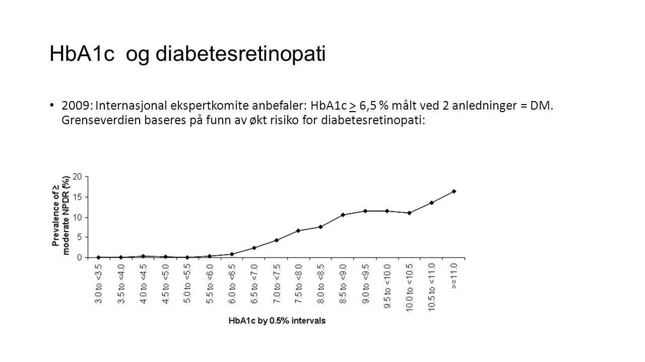 HbA1c og diabetesretinopati • 2009: Internasjonal ekspertkomite anbefaler: HbA1c > 6,5 % målt ved 2 anledninger = DM. Grenseverdien baseres på funn av