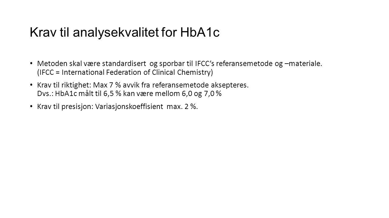 Krav til analysekvalitet for HbA1c • Metoden skal være standardisert og sporbar til IFCC's referansemetode og –materiale. (IFCC = International Federa