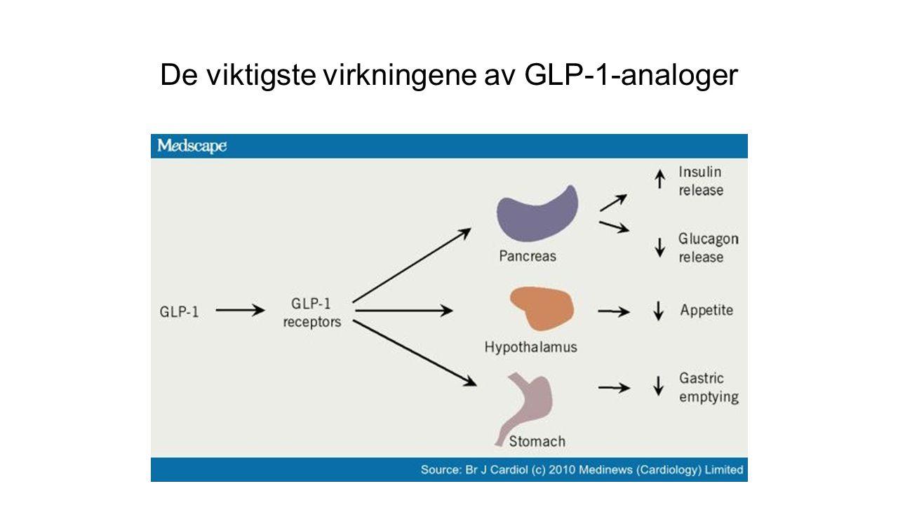 De viktigste virkningene av GLP-1-analoger