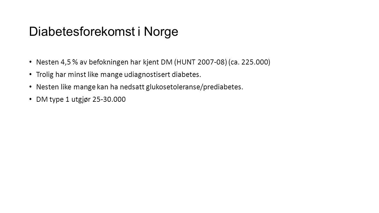 Diabetesforekomst i Norge • Nesten 4,5 % av befokningen har kjent DM (HUNT 2007-08) (ca. 225.000) • Trolig har minst like mange udiagnostisert diabete