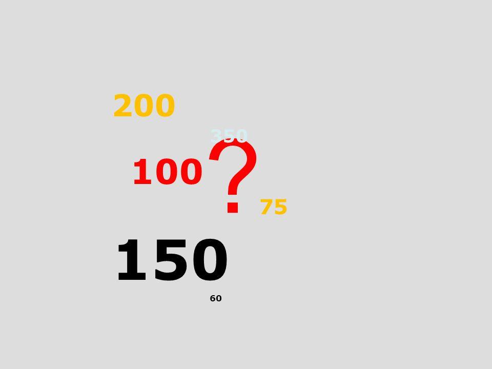 Mine resultater • Den oransje prikken viser lesehastigheten din • Den grå stolpen viser hvor mange rette svar du hadde på testen