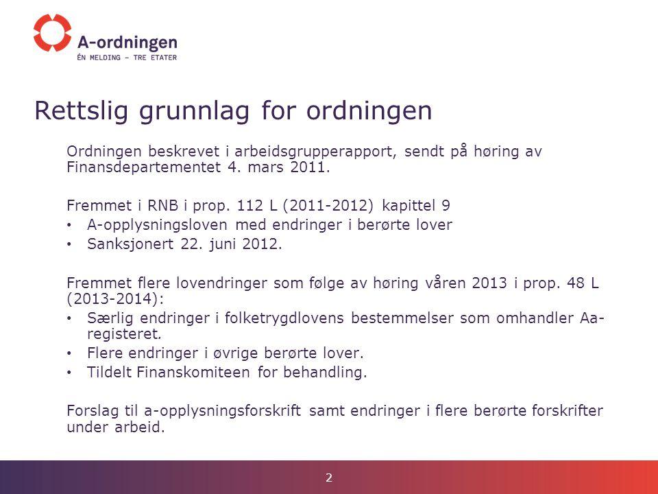 Rettslig grunnlag for ordningen Ordningen beskrevet i arbeidsgrupperapport, sendt på høring av Finansdepartementet 4. mars 2011. Fremmet i RNB i prop.