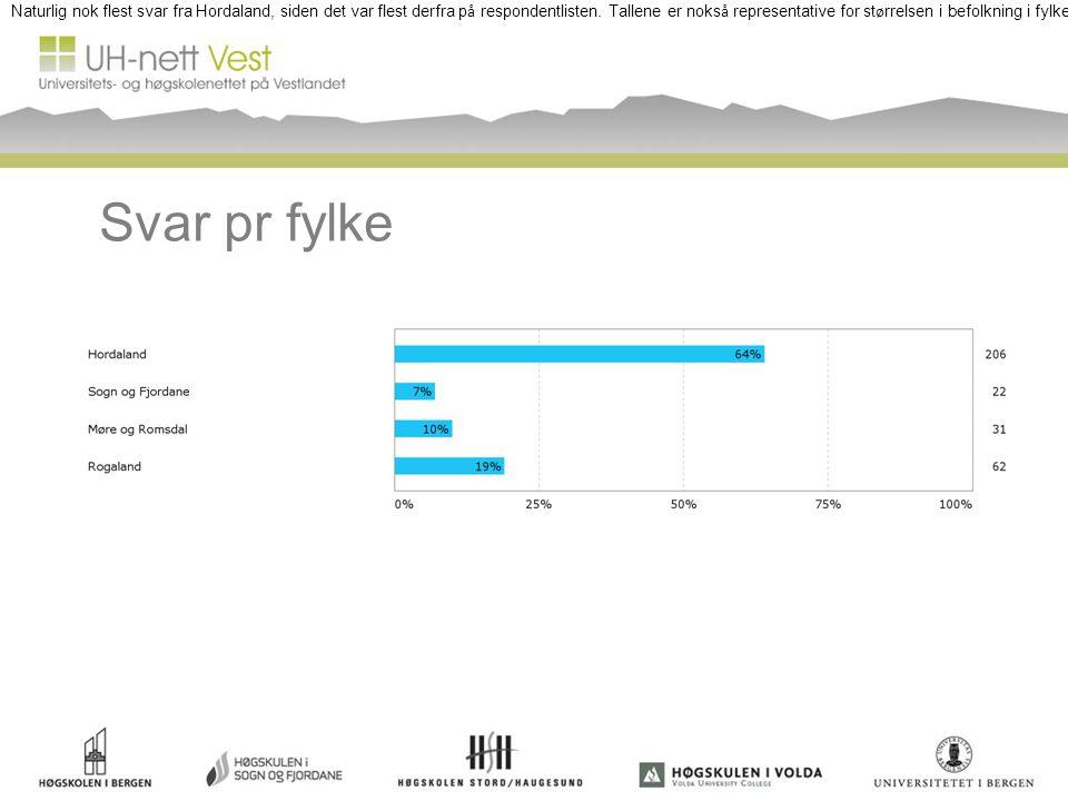 Svar pr fylke Naturlig nok flest svar fra Hordaland, siden det var flest derfra p å respondentlisten.