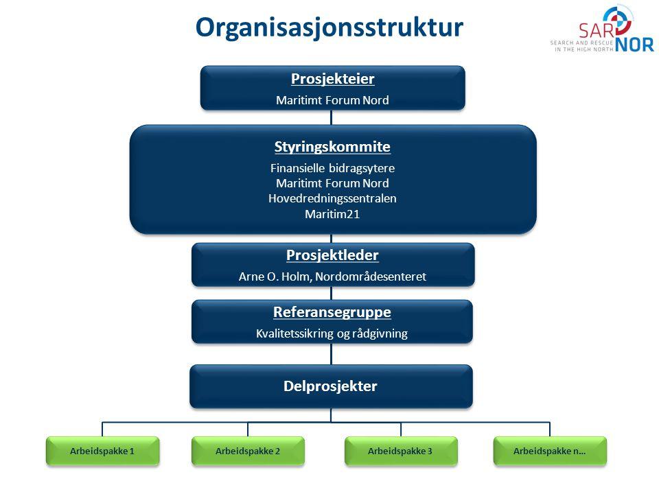 Prosjekteier Maritimt Forum Nord Prosjekteier Maritimt Forum Nord Organisasjonsstruktur Arbeidspakke 1 Arbeidspakke 2 Arbeidspakke n… Styringskommite