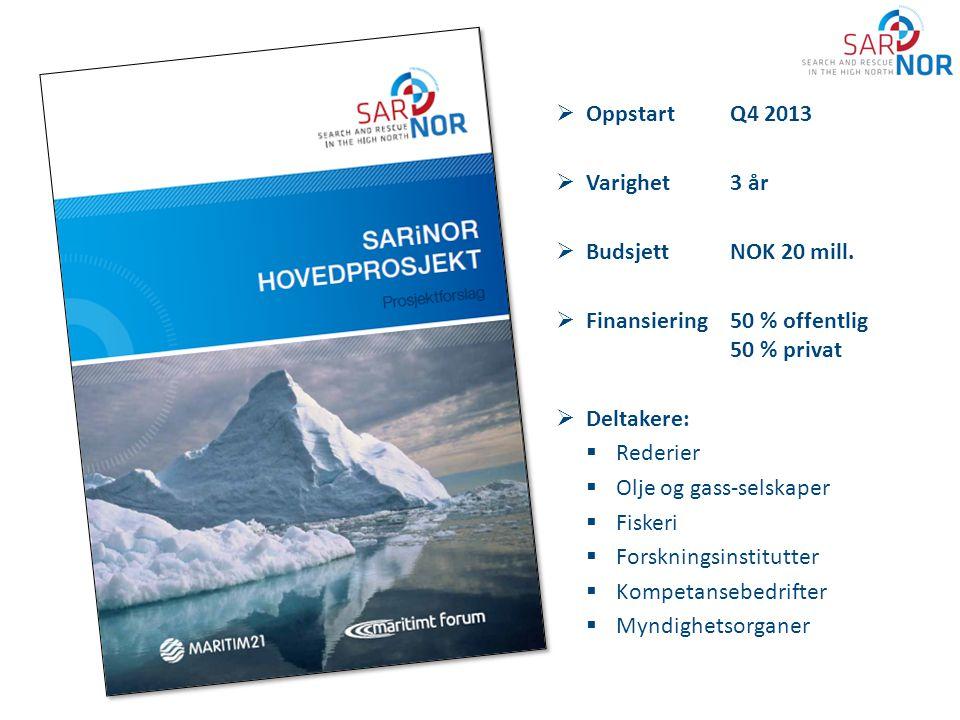 3  Oppstart Q4 2013  Varighet 3 år  BudsjettNOK 20 mill.  Finansiering50 % offentlig 50 % privat  Deltakere:  Rederier  Olje og gass-selskaper
