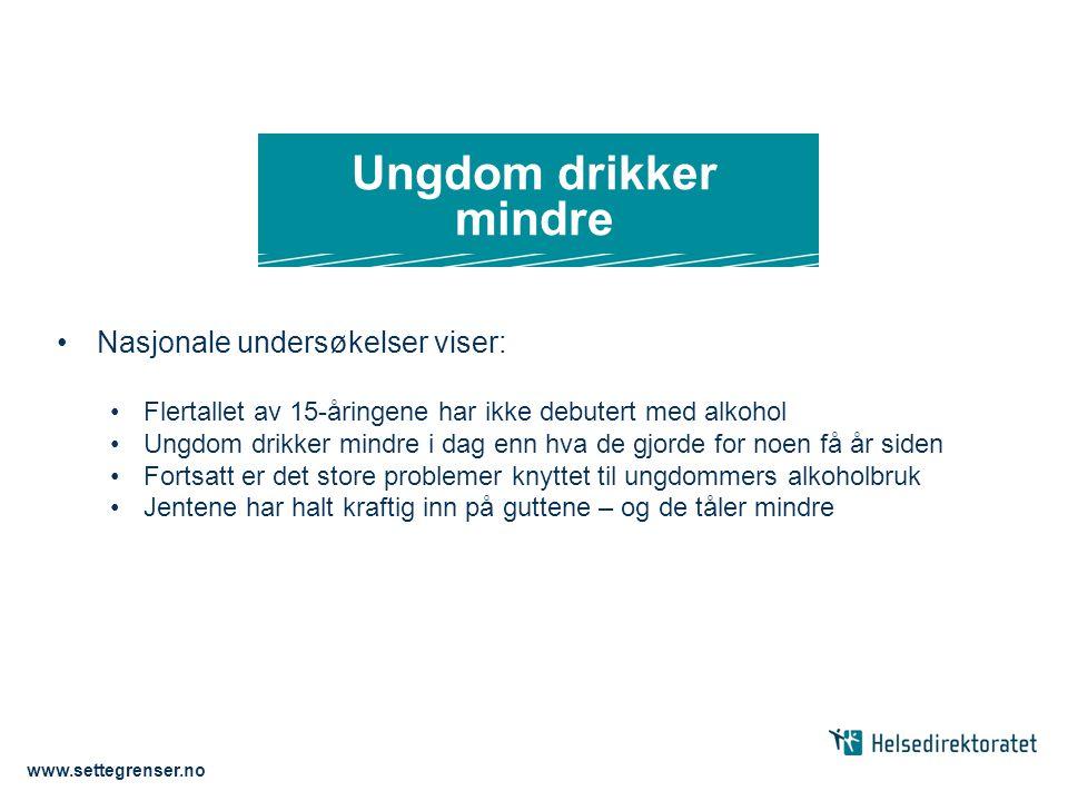 •Nasjonale undersøkelser viser: •Flertallet av 15-åringene har ikke debutert med alkohol •Ungdom drikker mindre i dag enn hva de gjorde for noen få år