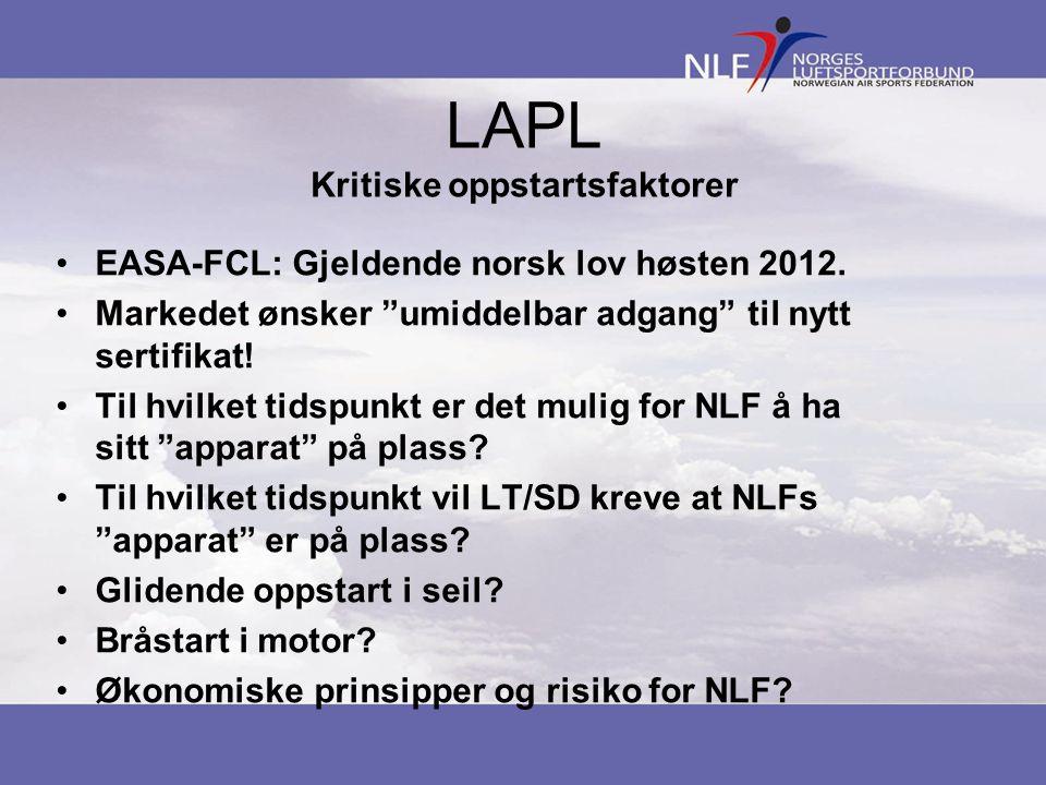 """LAPL Kritiske oppstartsfaktorer •EASA-FCL: Gjeldende norsk lov høsten 2012. •Markedet ønsker """"umiddelbar adgang"""" til nytt sertifikat! •Til hvilket tid"""