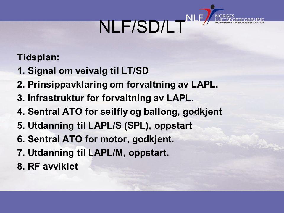 NLF/SD/LT Tidsplan: 1.Signal om veivalg til LT/SD 2.Prinsippavklaring om forvaltning av LAPL. 3.Infrastruktur for forvaltning av LAPL. 4.Sentral ATO f
