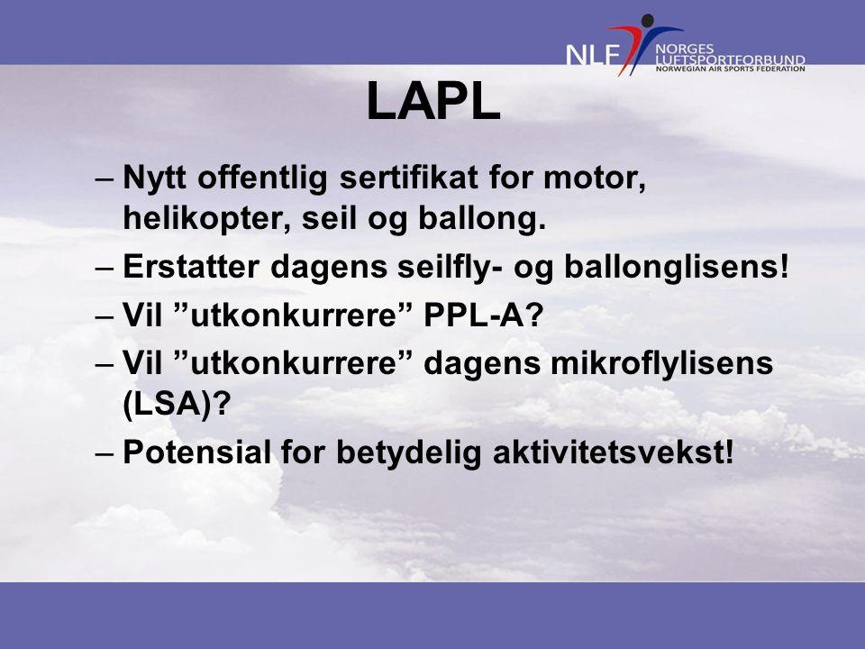 """LAPL –Nytt offentlig sertifikat for motor, helikopter, seil og ballong. –Erstatter dagens seilfly- og ballonglisens! –Vil """"utkonkurrere"""" PPL-A? –Vil """""""