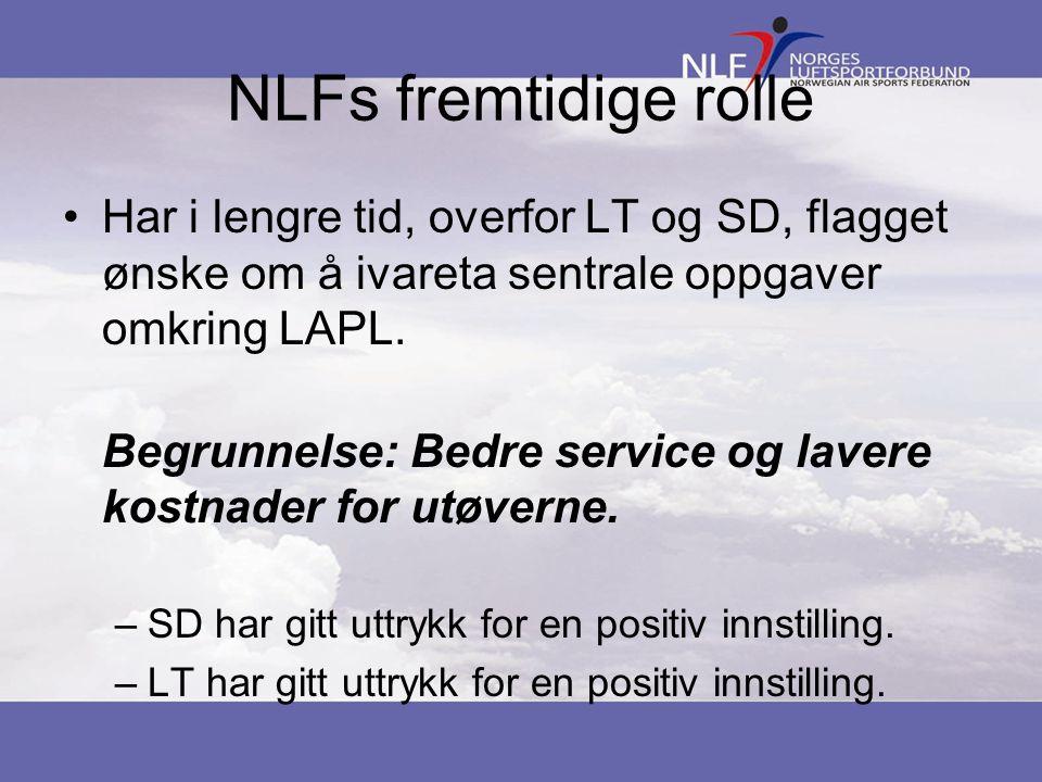 NLFs fremtidige rolle •Har i lengre tid, overfor LT og SD, flagget ønske om å ivareta sentrale oppgaver omkring LAPL. Begrunnelse: Bedre service og la