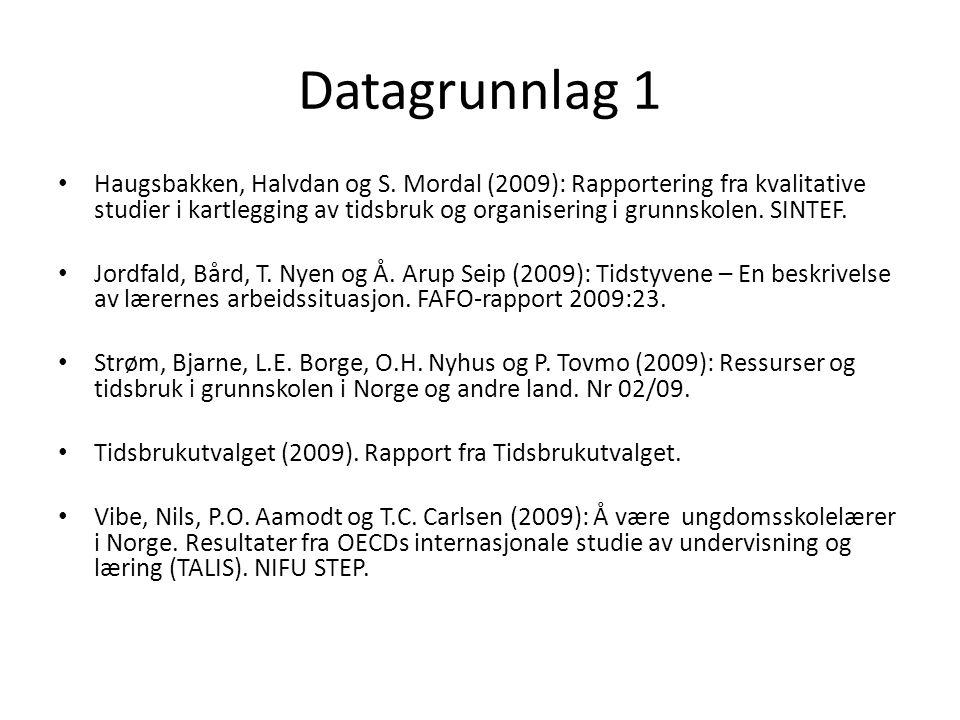 Datagrunnlag 1 • Haugsbakken, Halvdan og S. Mordal (2009): Rapportering fra kvalitative studier i kartlegging av tidsbruk og organisering i grunnskole