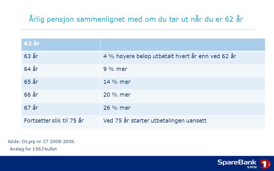 Årlig pensjon sammenlignet med om du tar ut når du er 62 år Kilde: Ot.prp nr 37 2008-2009. Anslag for 1963 kullet 62 år 63 år4 % høyere beløp utbetalt