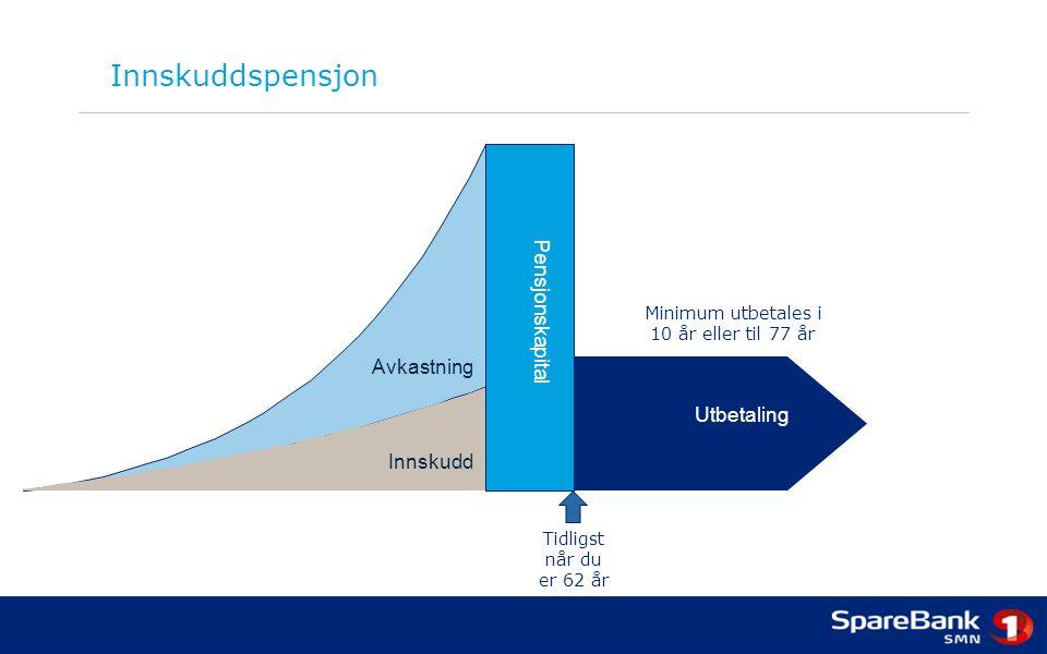 Innskuddspensjon Avkastning Pensjonskapital Innskudd Utbetaling Tidligst når du er 62 år Minimum utbetales i 10 år eller til 77 år