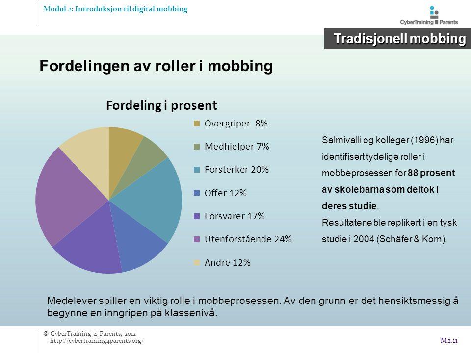 Fordelingen av roller i mobbing Salmivalli og kolleger (1996) har identifisert tydelige roller i mobbeprosessen for 88 prosent av skolebarna som deltok i deres studie.