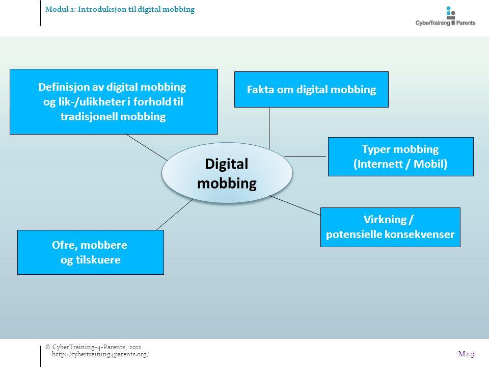 Digital mobbing Definisjon av digital mobbing og lik-/ulikheter i forhold til tradisjonell mobbing Fakta om digital mobbing Typer mobbing (Internett / Mobil) Virkning / potensielle konsekvenser Ofre, mobbere og tilskuere Modul 2: Introduksjon til digital mobbing © CyberTraining-4-Parents, 2012 http://cybertraining4parents.org/ M2.3