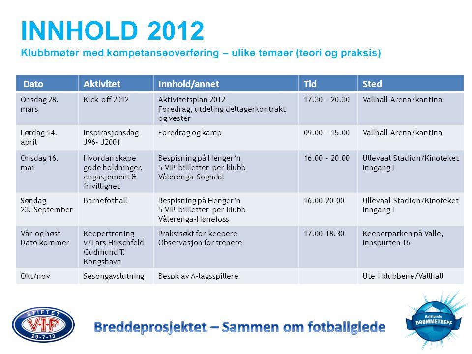INNHOLD 2012 Klubbmøter med kompetanseoverføring – ulike temaer (teori og praksis) DatoAktivitetInnhold/annetTidSted Onsdag 28. mars Kick-off 2012Akti