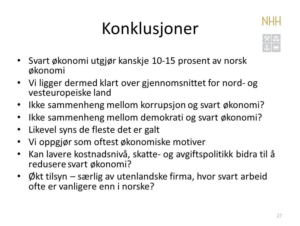 Konklusjoner • Svart økonomi utgjør kanskje 10-15 prosent av norsk økonomi • Vi ligger dermed klart over gjennomsnittet for nord- og vesteuropeiske la