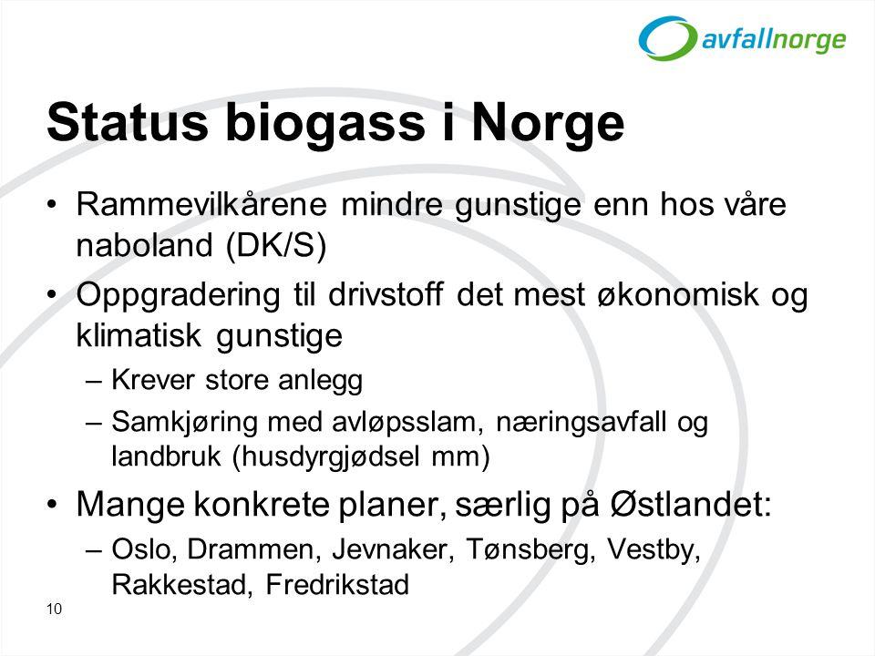 Status biogass i Norge •Rammevilkårene mindre gunstige enn hos våre naboland (DK/S) •Oppgradering til drivstoff det mest økonomisk og klimatisk gunsti