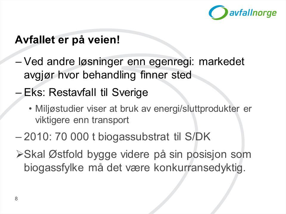 Avfallet er på veien! –Ved andre løsninger enn egenregi: markedet avgjør hvor behandling finner sted –Eks: Restavfall til Sverige •Miljøstudier viser