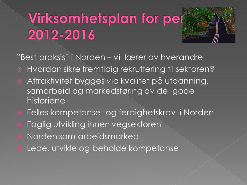  2013 › København - vår, 18.- 19. mars- trendutvikling.