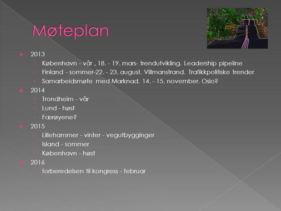 2013 › København - vår, 18. - 19. mars- trendutvikling.
